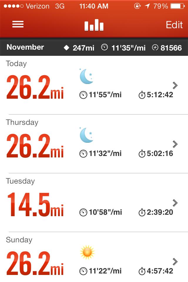 Marathon summary for week